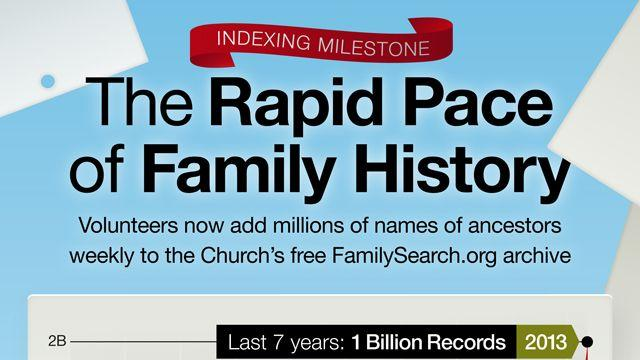 mormon indexing one billion Infographic